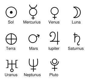 Significato grafologico dei simboli planetari - Polycarbonate transparent leroy merlin ...